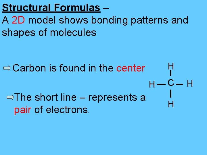 Structural Formulas – A 2 D model shows bonding patterns and shapes of molecules