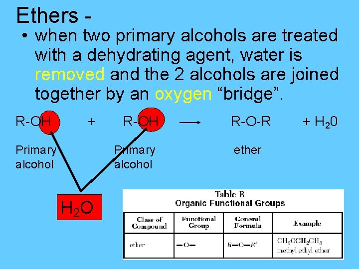Ethers - • when two primary alcohols are treated with a dehydrating agent, water