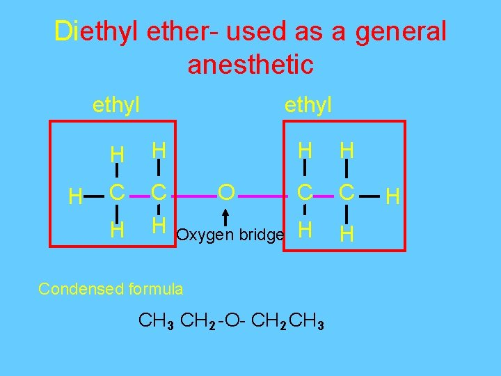 Diethyl ether- used as a general anesthetic ethyl H H C C H H
