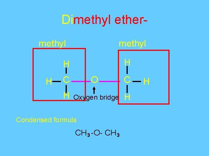 Dimethyl ethermethyl H H H C O C H Oxygen bridge H Condensed formula
