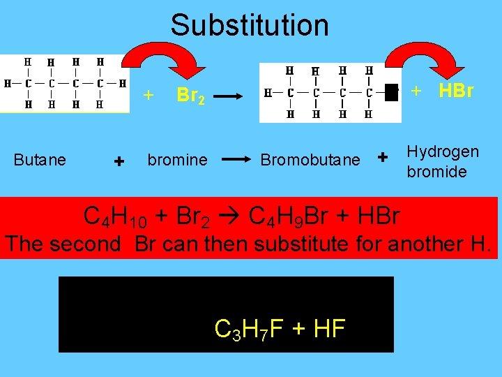 Substitution Br + Br 2 Butane + bromine Bromobutane + C 4 H 10