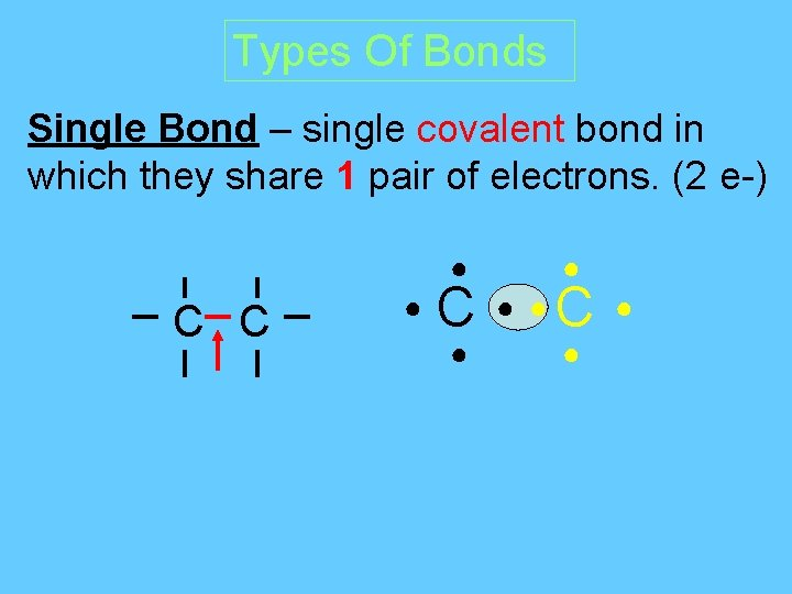Types Of Bonds Single Bond – single covalent bond in which they share 1