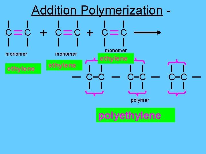Addition Polymerization C C monomer ethylene + C C monomer ethylene C C polymer