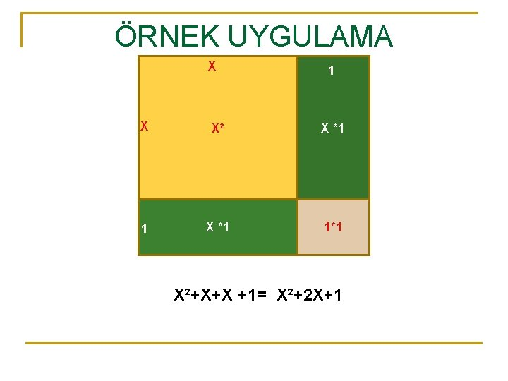 ÖRNEK UYGULAMA X 1 X X² X *1 1*1 X²+X+X +1= X²+2 X+1