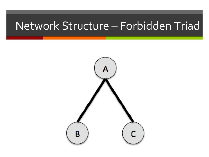 Network Structure – Forbidden Triad