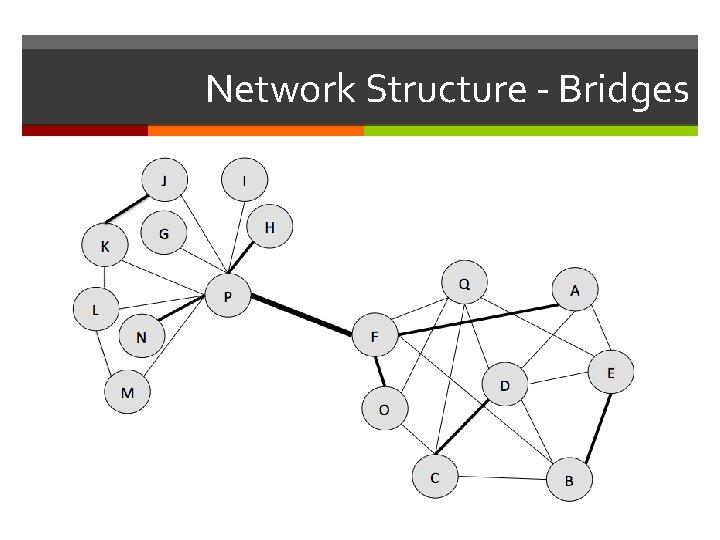 Network Structure - Bridges