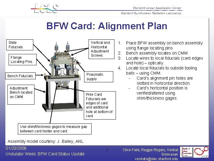 BFW Card: Alignment Plan Slide Fiducials Vertical and Horizontal Adjustment Screws Flange Locating Pins