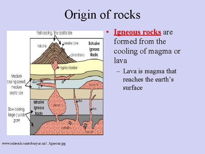 Origin of rocks • Igneous rocks are formed from the cooling of magma or