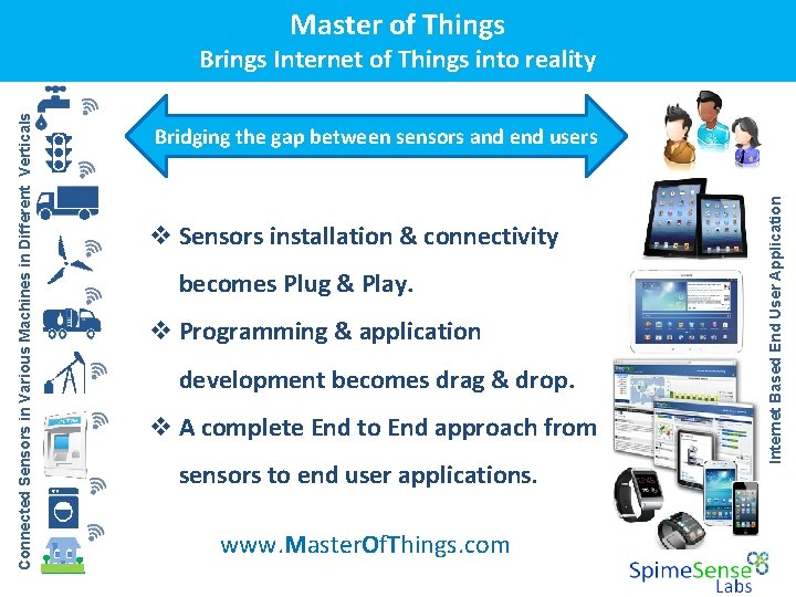 Master of Things Bridging the gap between sensors and end users v Sensors installation