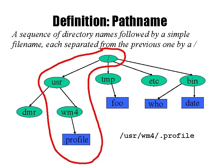 Definition: Pathname A sequence of directory names followed by a simple filename, each separated
