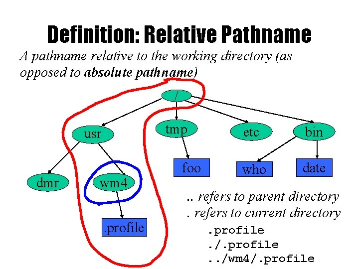 Definition: Relative Pathname A pathname relative to the working directory (as opposed to absolute