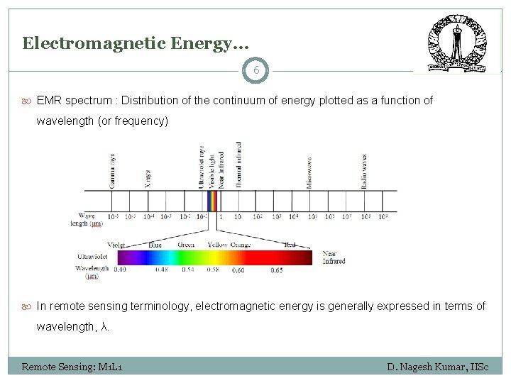 Electromagnetic Energy… 6 EMR spectrum : Distribution of the continuum of energy plotted as