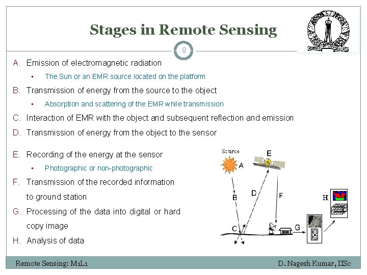 Stages in Remote Sensing 8 A. Emission of electromagnetic radiation • The Sun or
