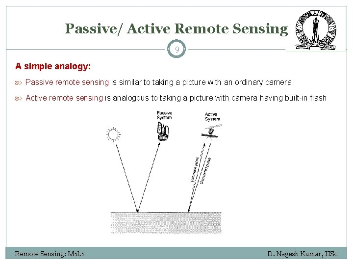 Passive/ Active Remote Sensing 9 A simple analogy: Passive remote sensing is similar to