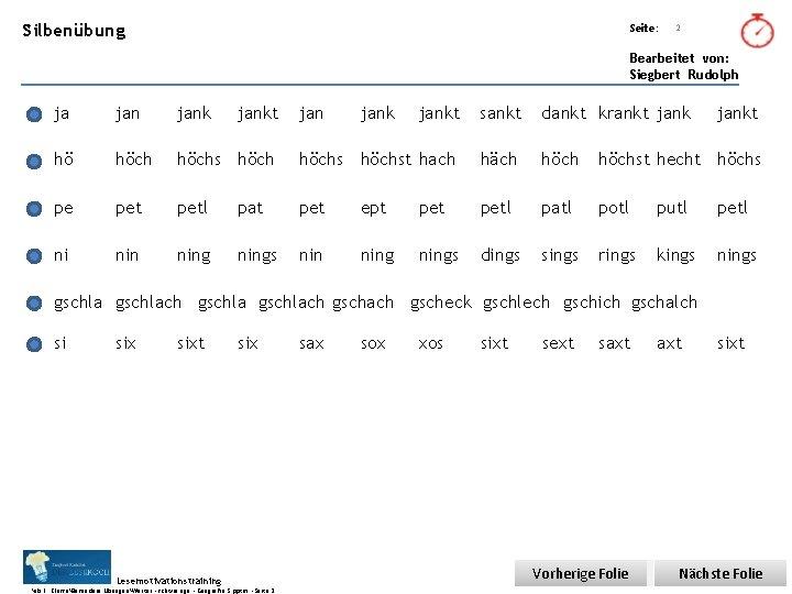 Übungsart: Silbenübung Seite: Titel: Quelle: 2 Bearbeitet von: Siegbert Rudolph ja jank hö höch