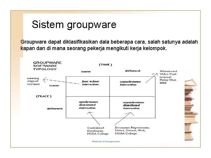 Sistem groupware Groupware dapat diklasifikasikan dala beberapa cara, salah satunya adalah kapan di mana