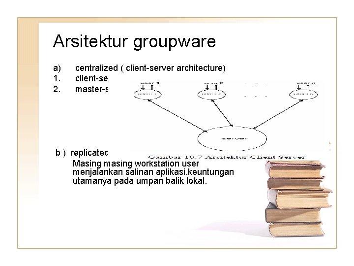 Arsitektur groupware a) 1. 2. centralized ( client-server architecture) client-server master-slave b ) replicated