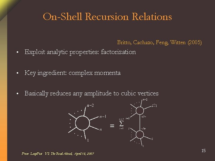 On-Shell Recursion Relations Britto, Cachazo, Feng, Witten (2005) • Exploit analytic properties: factorization •