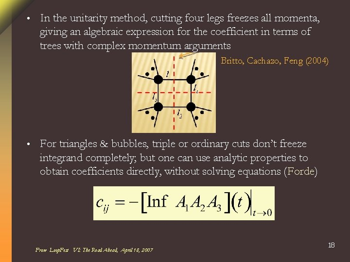 • In the unitarity method, cutting four legs freezes all momenta, giving an