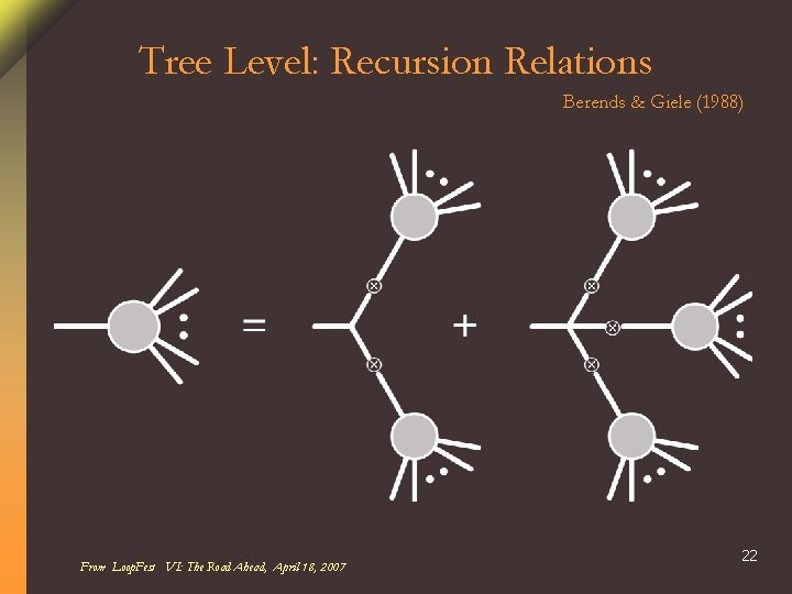 Tree Level: Recursion Relations Berends & Giele (1988) From Loop. Fest VI: The Road