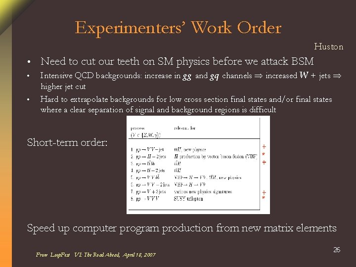 Experimenters' Work Order Huston • Need to cut our teeth on SM physics before