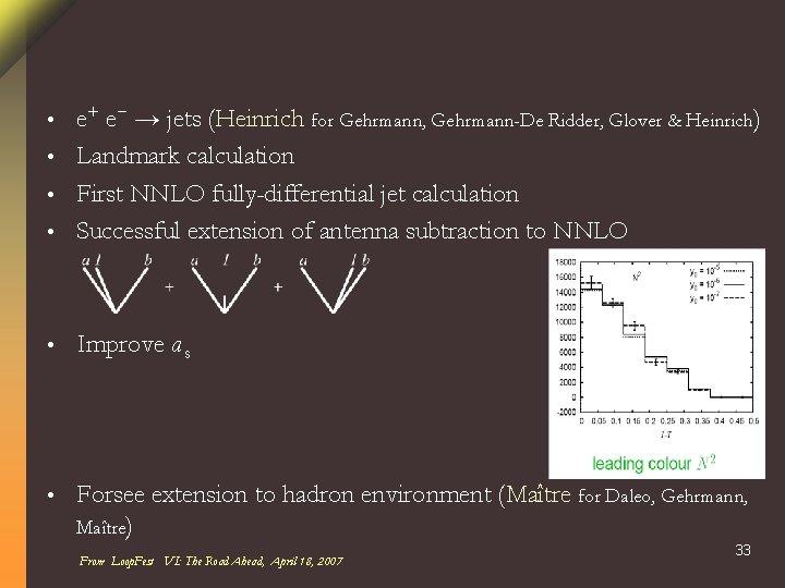 e+ e− → jets (Heinrich for Gehrmann, Gehrmann-De Ridder, Glover & Heinrich) • Landmark