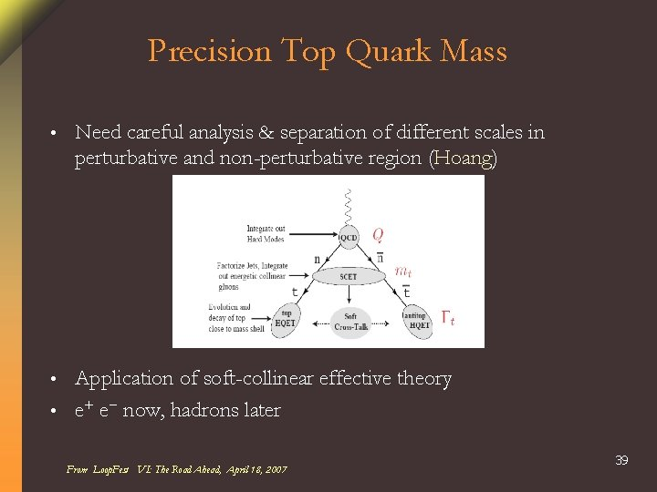 Precision Top Quark Mass • Need careful analysis & separation of different scales in