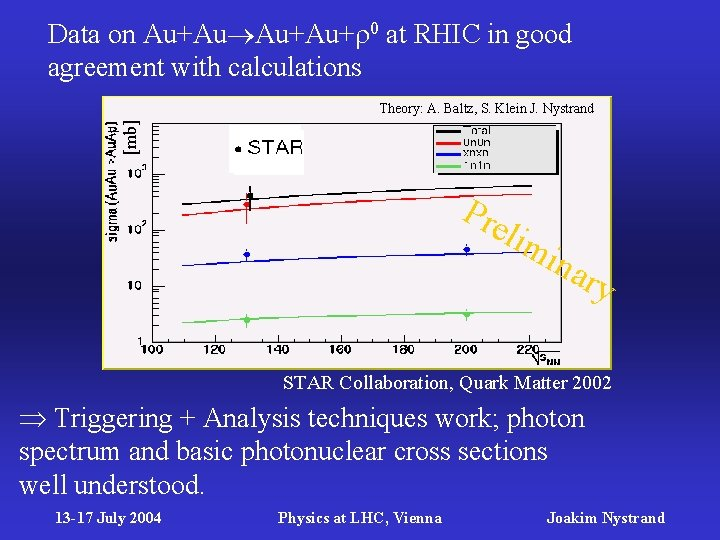 Data on Au+Au+ 0 at RHIC in good agreement with calculations [mb] Theory: A.