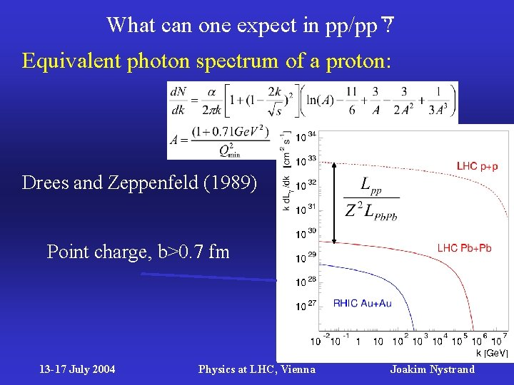 What can one expect in pp/pp ? Equivalent photon spectrum of a proton: Drees