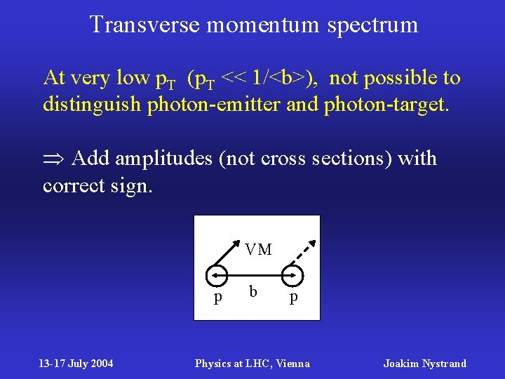 Transverse momentum spectrum At very low p. T (p. T << 1/<b>), not possible