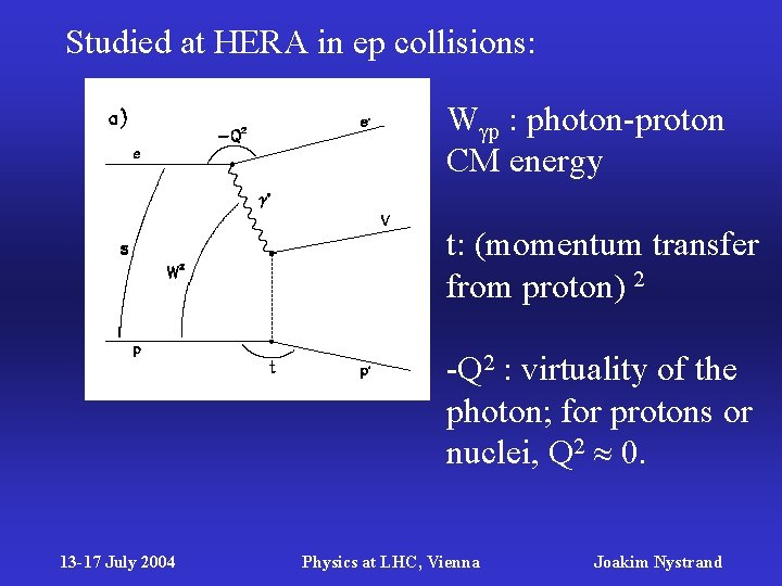 Studied at HERA in ep collisions: W p : photon-proton CM energy t: (momentum