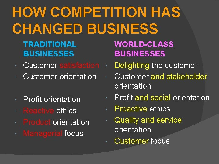 HOW COMPETITION HAS CHANGED BUSINESS TRADITIONAL WORLD-CLASS BUSINESSES Customer satisfaction Delighting the customer Customer