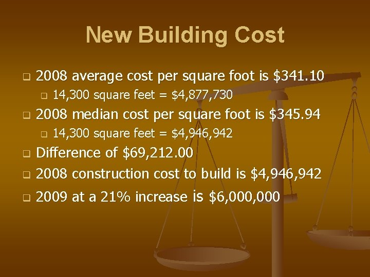 New Building Cost q 2008 average cost per square foot is $341. 10 q