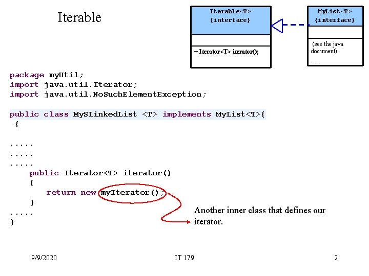 Iterable<T> {interface} Iterable + Iterator<T> iterator(); My. List<T> {interface} (see the java document) ….