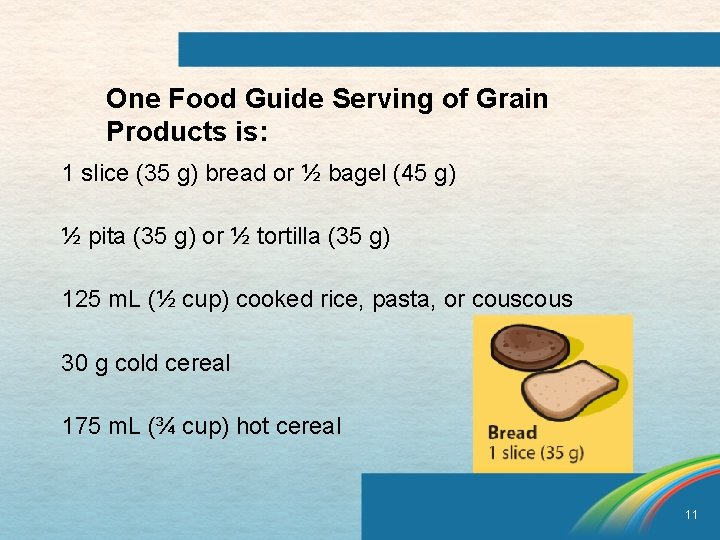 One Food Guide Serving of Grain Products is: 1 slice (35 g) bread or