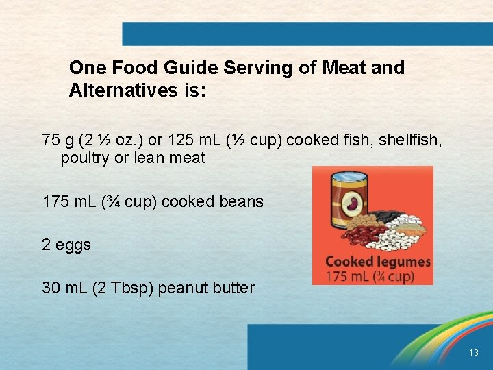 One Food Guide Serving of Meat and Alternatives is: 75 g (2 ½ oz.