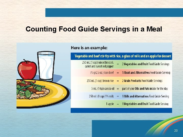 Counting Food Guide Servings in a Meal 20