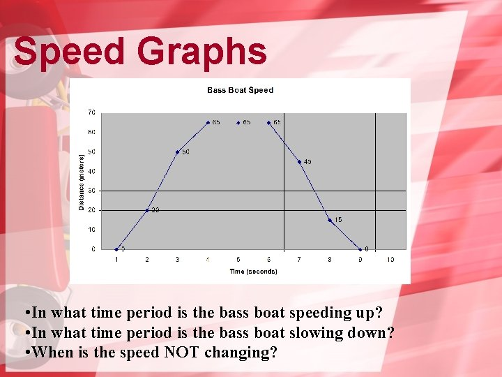 Speed Graphs • In what time period is the bass boat speeding up? •