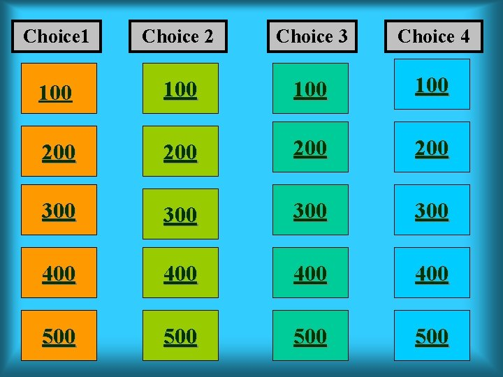 Choice 1 Choice 2 Choice 3 Choice 4 100 100 200 200 300 300