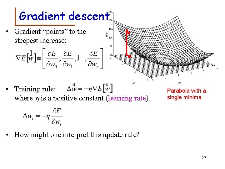 """Gradient descent • Gradient """"points"""" to the steepest increase: • Training rule: where is"""