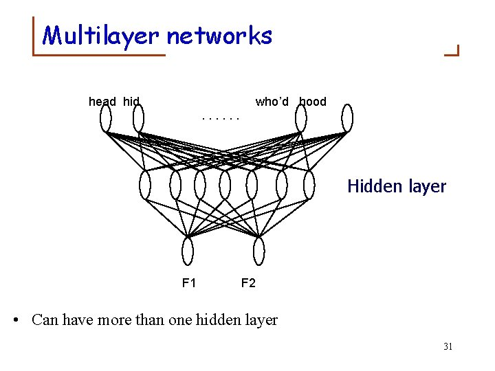 Multilayer networks head hid who'd hood. . . Hidden layer F 1 F 2