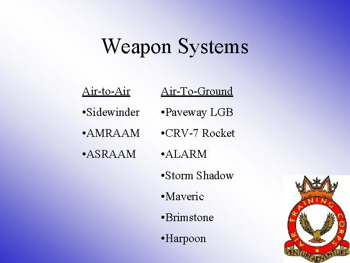 Weapon Systems Air-to-Air Air-To-Ground • Sidewinder • Paveway LGB • AMRAAM • CRV-7 Rocket