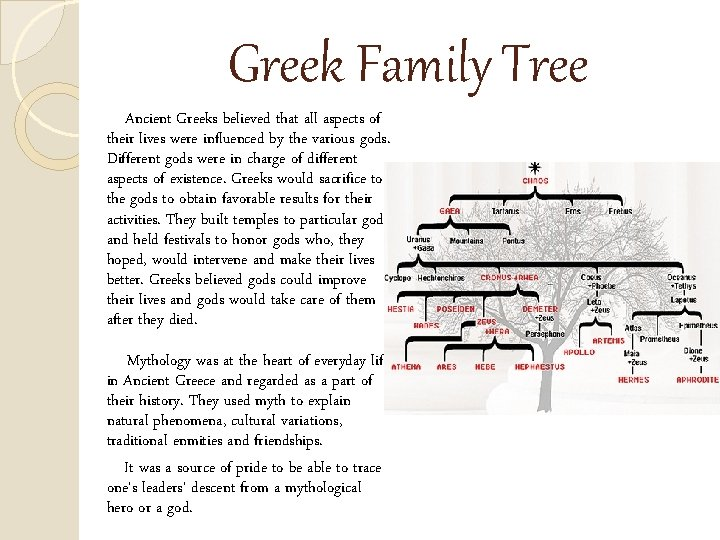 Greek Family Tree Ancient Greeks believed that all aspects of their lives were influenced