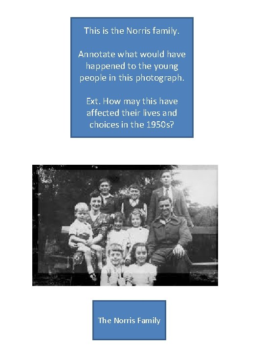 This is the Norris family. Annotate what would have happened to the young people