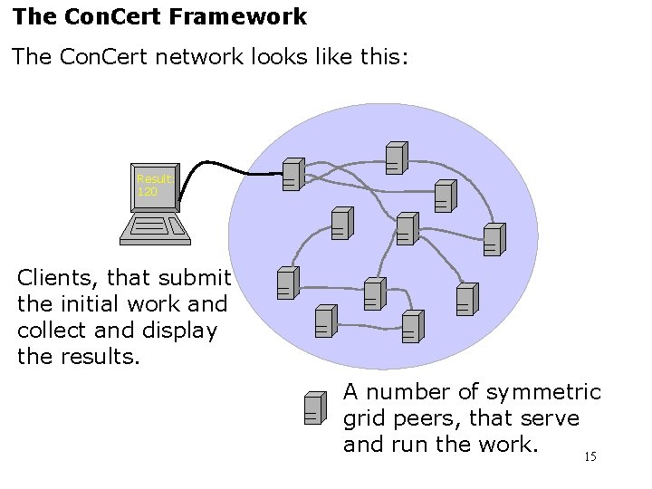 The Con. Cert Framework The Con. Cert network looks like this: Result: 120 Clients,