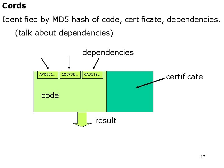 Cords Identified by MD 5 hash of code, certificate, dependencies. (talk about dependencies) dependencies