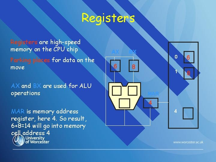 Registers are high-speed memory on the CPU chip Parking places for data on the