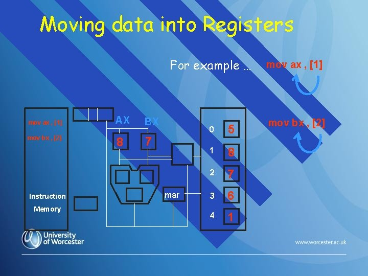 Moving data into Registers For example … mov ax , [1] mov bx ,