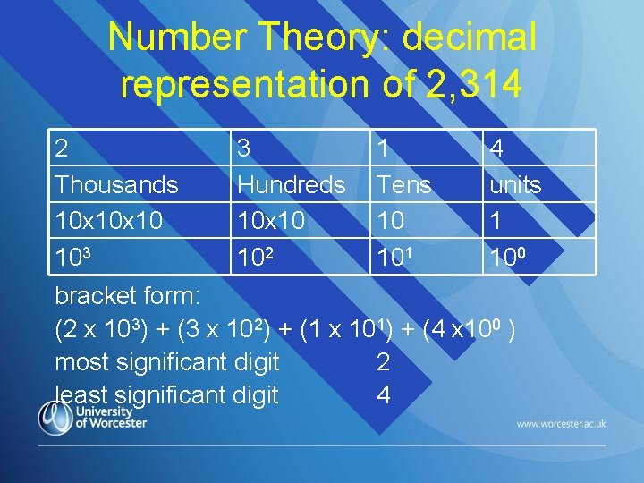 Number Theory: decimal representation of 2, 314 2 Thousands 10 x 10 103 3