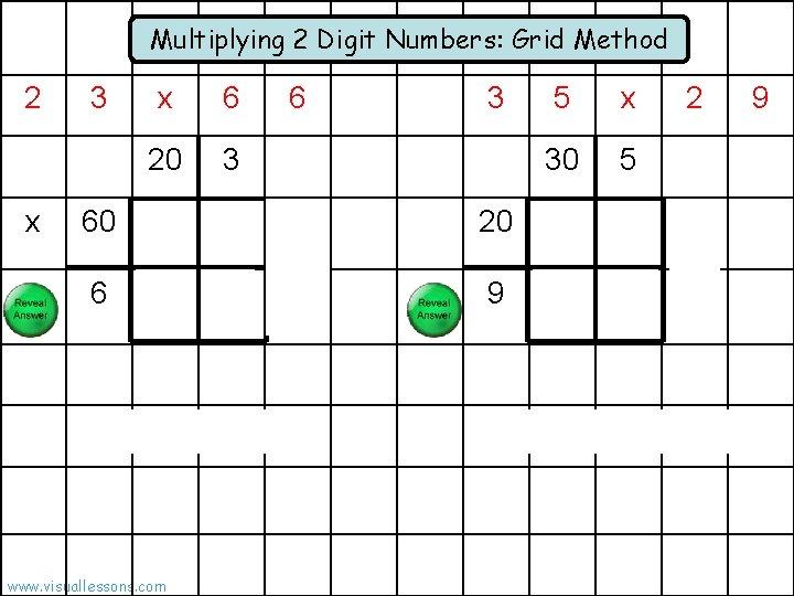 Multiplying 2 Digit Numbers: Grid Method 2 x 3 x 6 20 3 60
